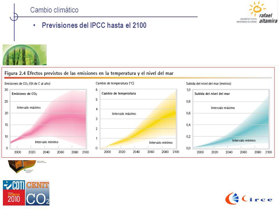 Cambio climático Previsiones del IPCC hasta el 2100