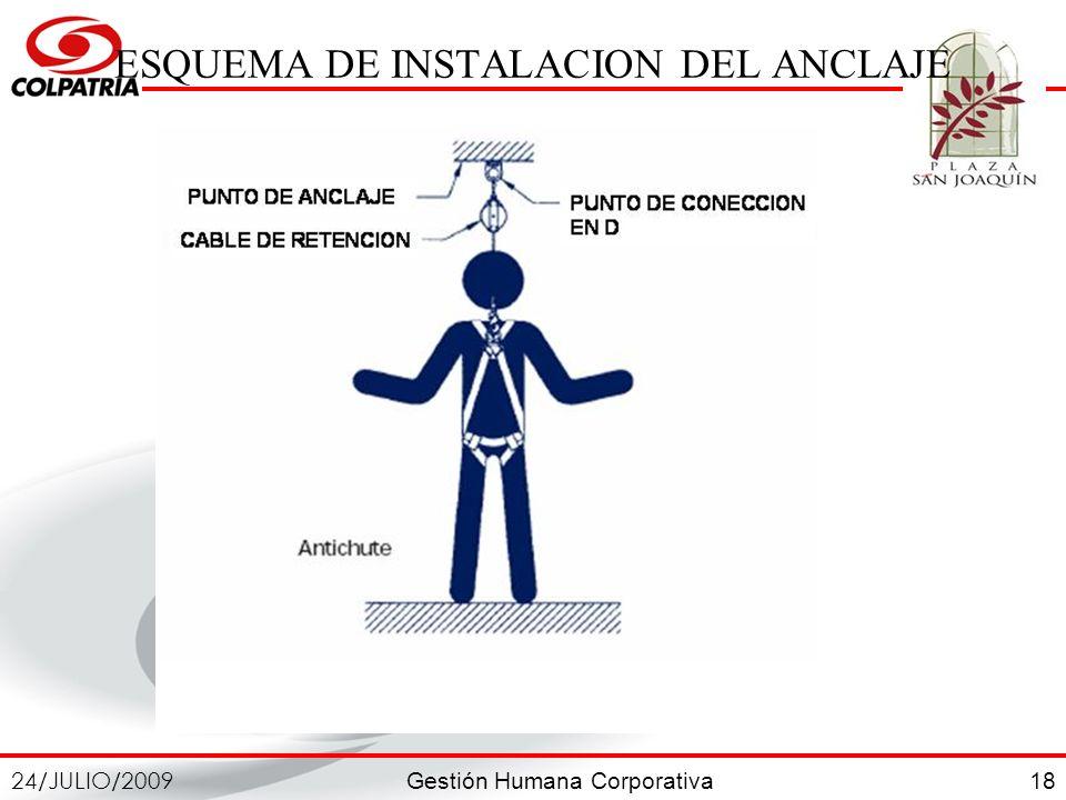 Gestión Humana Corporativa 24/JULIO/2009 18 ESQUEMA DE INSTALACION DEL ANCLAJE