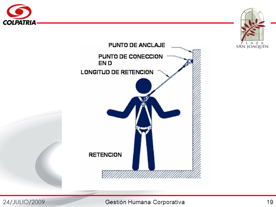 Gestión Humana Corporativa 24/JULIO/2009 19