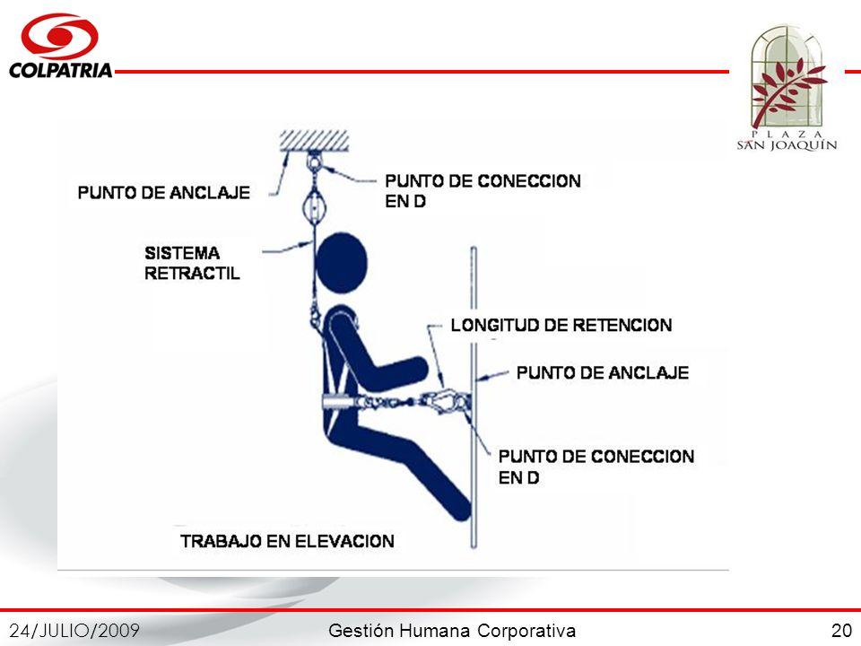 Gestión Humana Corporativa 24/JULIO/2009 20