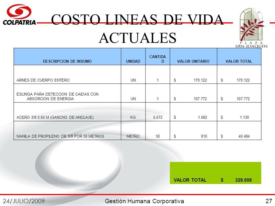 Gestión Humana Corporativa 24/JULIO/2009 27 COSTO LINEAS DE VIDA ACTUALES DESCRIPCION DE INSUMOUNIDAD CANTIDA DVALOR UNITARIOVALOR TOTAL ARNES DE CUER