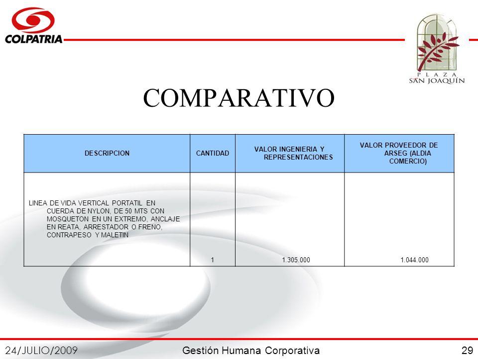 Gestión Humana Corporativa 24/JULIO/2009 29 COMPARATIVO DESCRIPCIONCANTIDAD VALOR INGENIERIA Y REPRESENTACIONES VALOR PROVEEDOR DE ARSEG (ALDIA COMERC