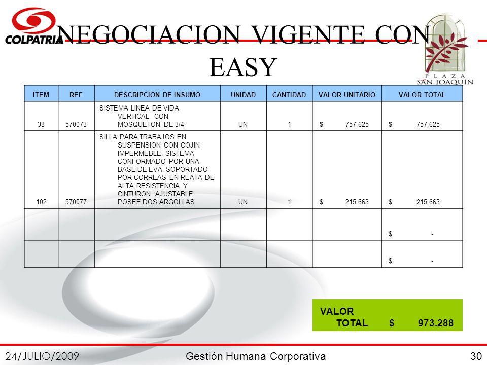 Gestión Humana Corporativa 24/JULIO/2009 30 NEGOCIACION VIGENTE CON EASY ITEMREFDESCRIPCION DE INSUMOUNIDADCANTIDADVALOR UNITARIOVALOR TOTAL 38570073