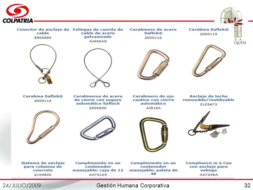 Gestión Humana Corporativa 24/JULIO/2009 32