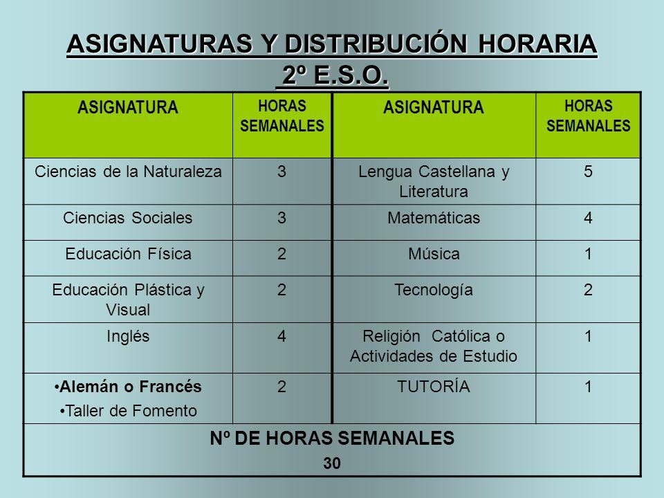 ASIGNATURAS Y DISTRIBUCIÓN HORARIA 2º E.S.O. 2º E.S.O. ASIGNATURA HORAS SEMANALES ASIGNATURA HORAS SEMANALES Ciencias de la Naturaleza3Lengua Castella