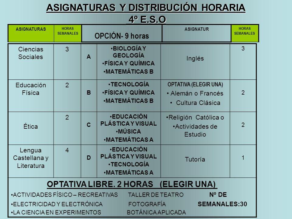 Ciencias Sociales 3 A BIOLOGÍA Y GEOLOGÍA FÍSICA Y QUÍMICA MATEMÁTICAS B Inglés 3 Educación Física 2 B TECNOLOGÍA FÍSICA Y QUÍMICA MATEMÁTICAS B OPTAT