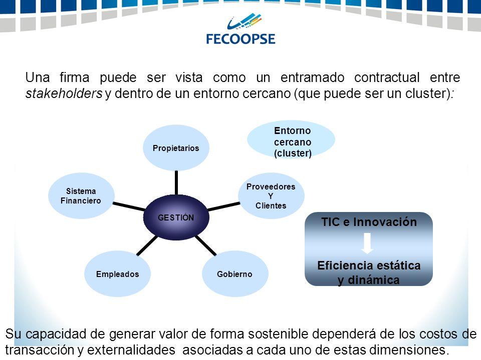 Entorno cercano (cluster) Su capacidad de generar valor de forma sostenible dependerá de los costos de transacción y externalidades asociadas a cada u