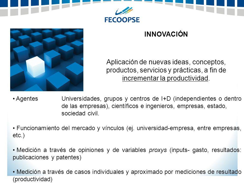 INNOVACIÓN Aplicación de nuevas ideas, conceptos, productos, servicios y prácticas, a fin de incrementar la productividad. Agentes Universidades, grup