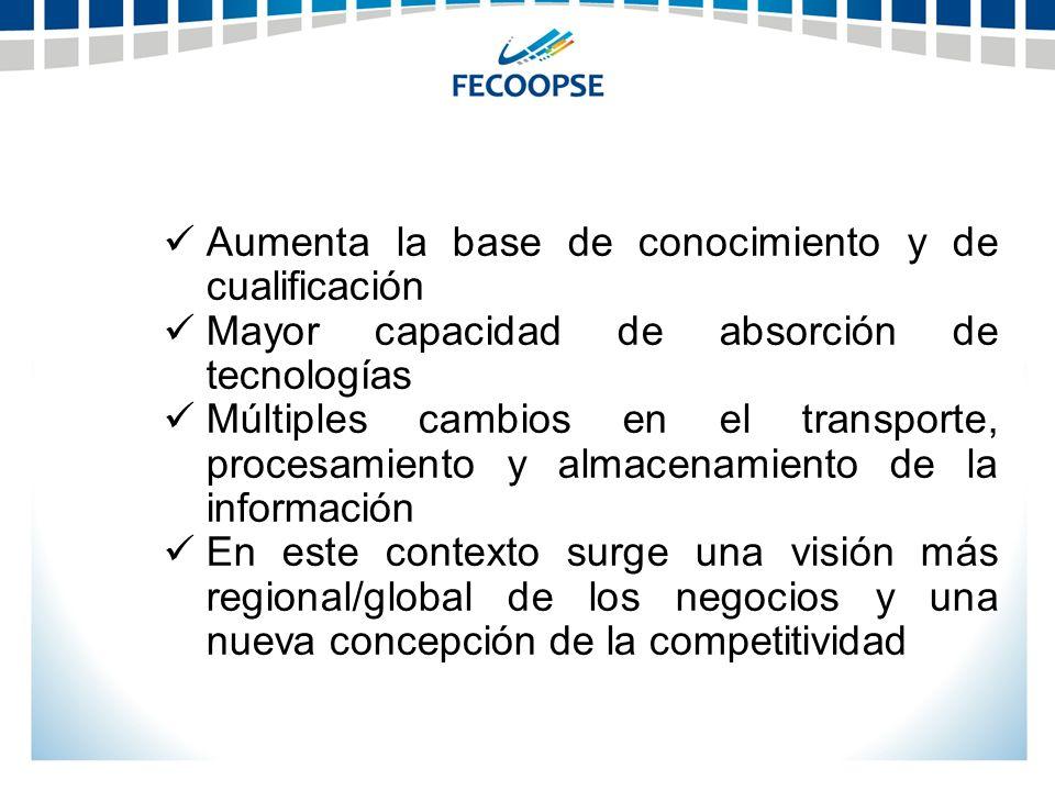 Aumenta la base de conocimiento y de cualificación Mayor capacidad de absorción de tecnologías Múltiples cambios en el transporte, procesamiento y alm