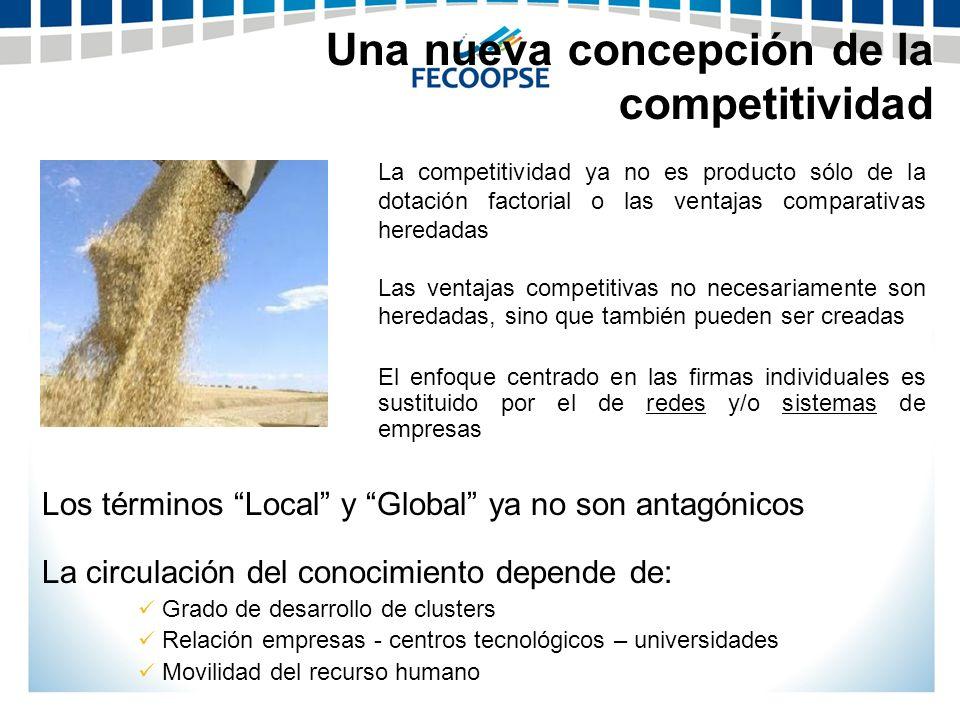 Una nueva concepción de la competitividad Los términos Local y Global ya no son antagónicos La circulación del conocimiento depende de: Grado de desar