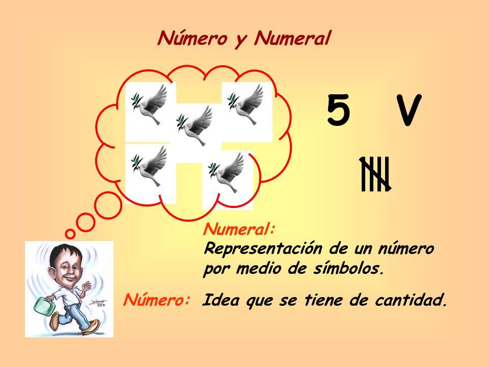 Ejemplos: Podemos emplear la Descomposición Polinómica para hallar el equivalente de un numeral en el Sistema Decimal 4521= 4.7 + 5.7 + 2.7 + 1 (7) 3 2 = 4.343 + 5.49 + 14 + 1 = 1632 124= 1.5 + 2.5 + 4 (5) 2 = 1.25 + 10 + 4 =39 64= 6.8 + 4 = (8) 52