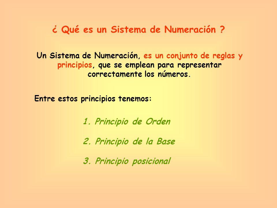 Si los numerales: n23 ; (m) Aplicamos: BASE > CIFRA … Rptas.