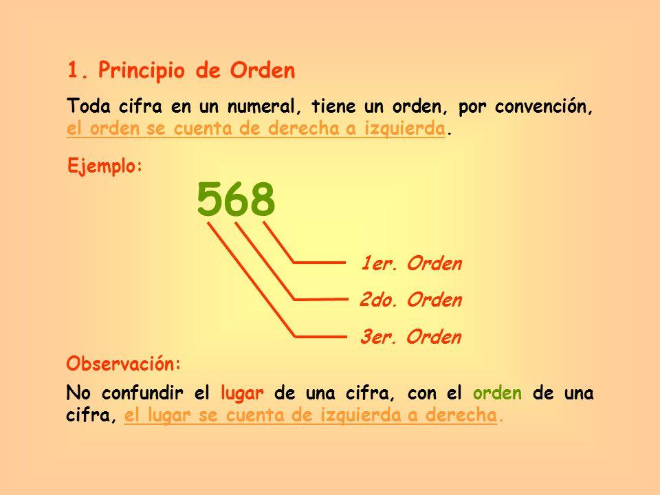 Todo sistema de numeración, tiene una base, que es un número entero mayor que la unidad, el cual nos indica la forma como debemos agrupar.