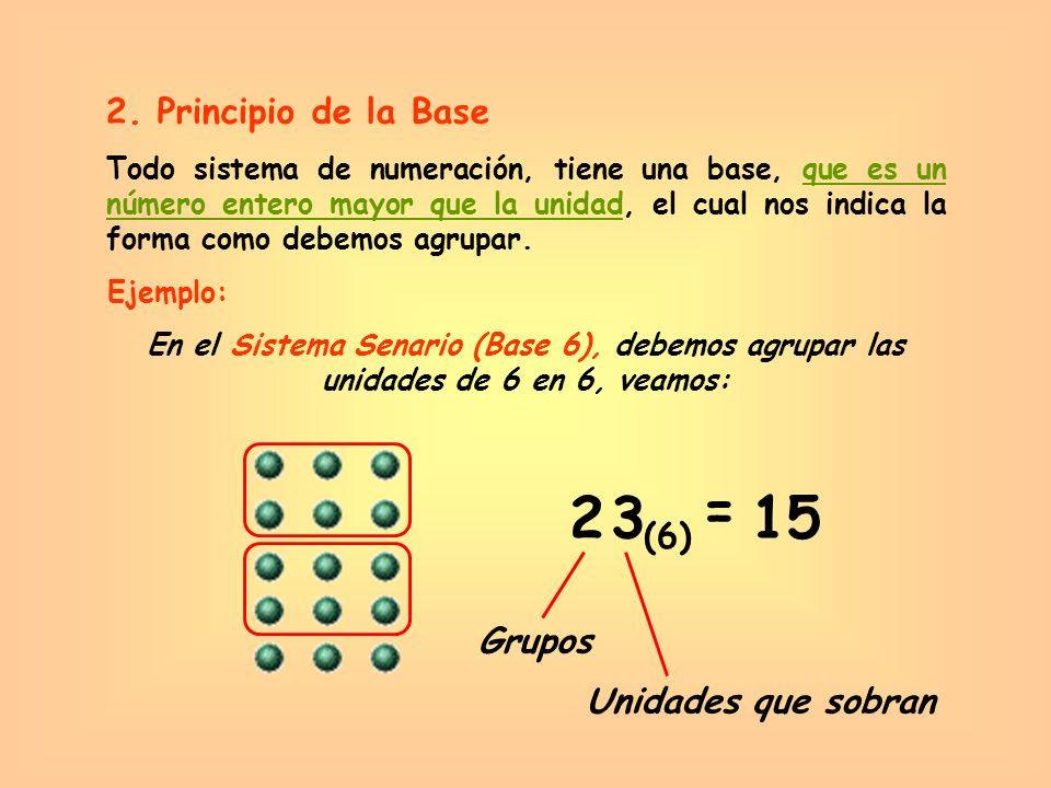 ¿ Cómo se representa Veinte en el Sistema Quinario ( Base 5 ) .