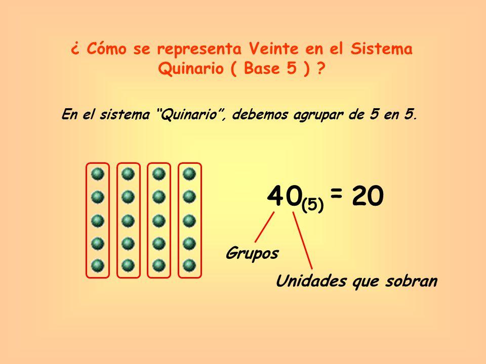 Ejercicio 1: Si: ab + ba = 132, hallar (a+b).