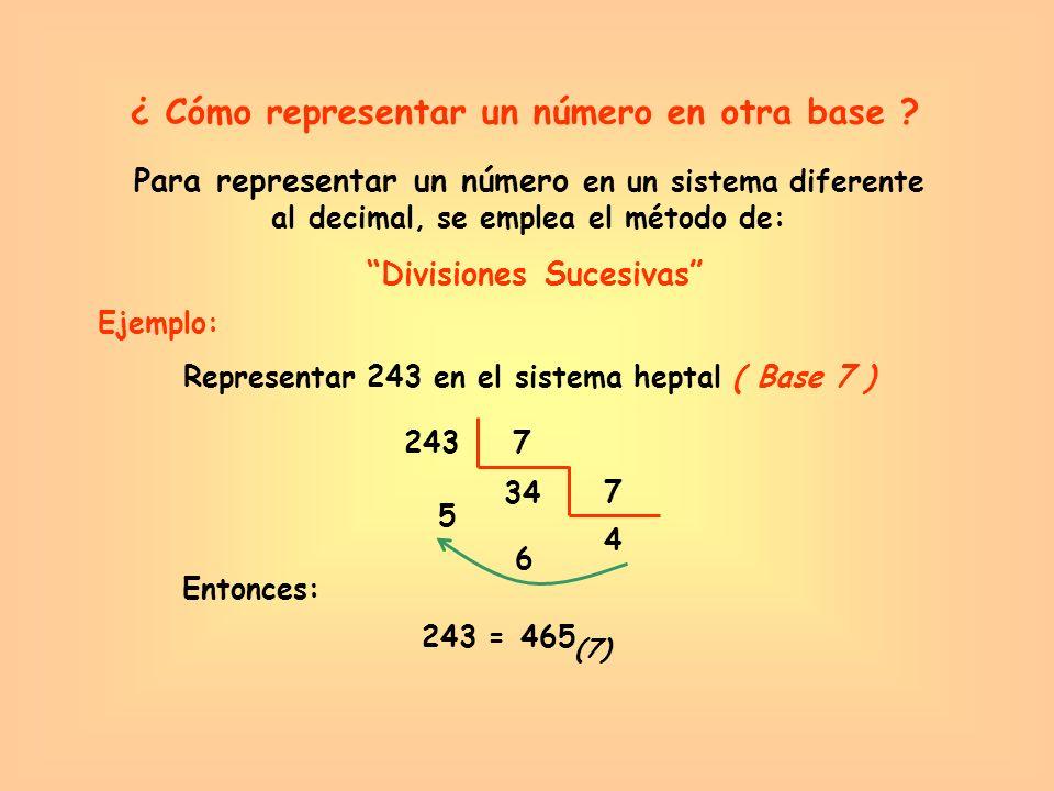 La Base de un sistema de numeración también nos indica cuantas cifras pueden usarse en el sistema, veamos: BaseSistemaCifras que emplea 2 Binario0; 1 3 Ternario0; 1; 2 4 Cuaternario0; 1; 2; 3 5 Quinario0; 1; 2; 3; 4 6 Senario0; 1; 2; 3; 4; 5 7 Heptal0; 1; 2; 3; 4; 5; 6 8 Octal0; 1; 2; 3; 4; 5; 6; 7 9 Nonario0; 1; 2; 3; 4; 5; 6; 7; 8 10 Decimal0; 1; 2; 3; 4; 5; 6; 7; 8; 9 11 Undecimal0; 1; 2; 3; 4; 5; 6; 7; 8; 9; A 12 Duodecimal0; 1; 2; 3; 4; 5; 6; 7; 8; 9; A; B A = 10B = 11
