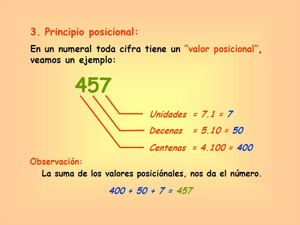 Consiste en expresar un numeral como la suma de los valores posiciónales de sus cifras.