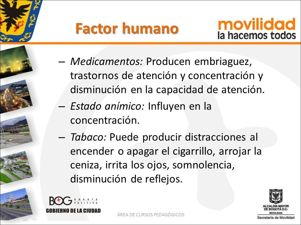 Factor humano – Medicamentos: Producen embriaguez, trastornos de atención y concentración y disminución en la capacidad de atención. – Estado anímico: