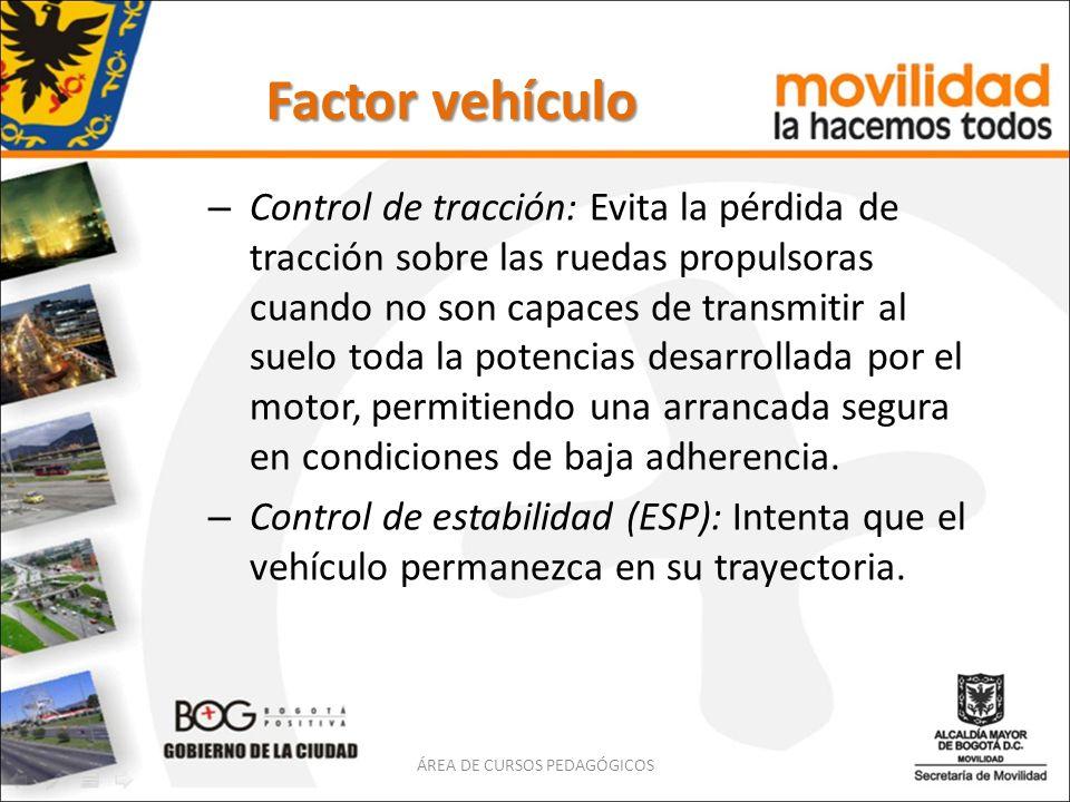 Factor vehículo – Control de tracción: Evita la pérdida de tracción sobre las ruedas propulsoras cuando no son capaces de transmitir al suelo toda la