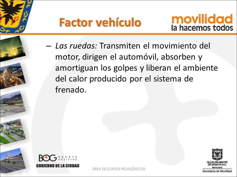 Factor vehículo – Las ruedas: Transmiten el movimiento del motor, dirigen el automóvil, absorben y amortiguan los golpes y liberan el ambiente del cal