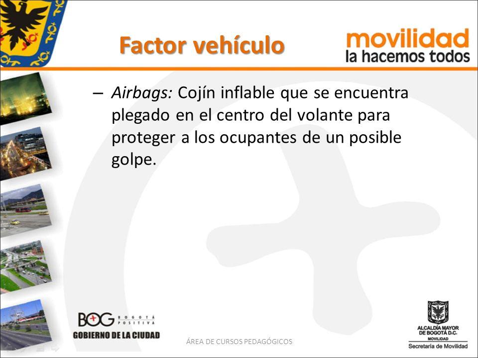 Factor vehículo – Airbags: Cojín inflable que se encuentra plegado en el centro del volante para proteger a los ocupantes de un posible golpe. ÁREA DE