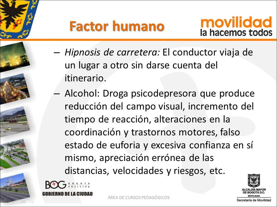 Factor humano – Hipnosis de carretera: El conductor viaja de un lugar a otro sin darse cuenta del itinerario. – Alcohol: Droga psicodepresora que prod