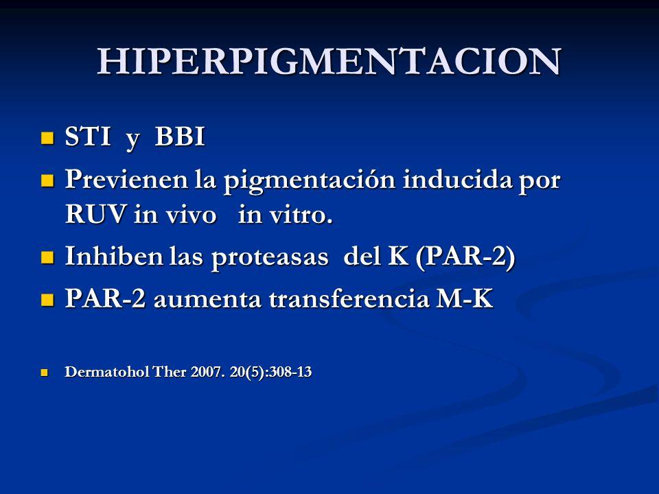 HIPERPIGMENTACION STI y BBI STI y BBI Previenen la pigmentación inducida por RUV in vivo in vitro. Previenen la pigmentación inducida por RUV in vivo