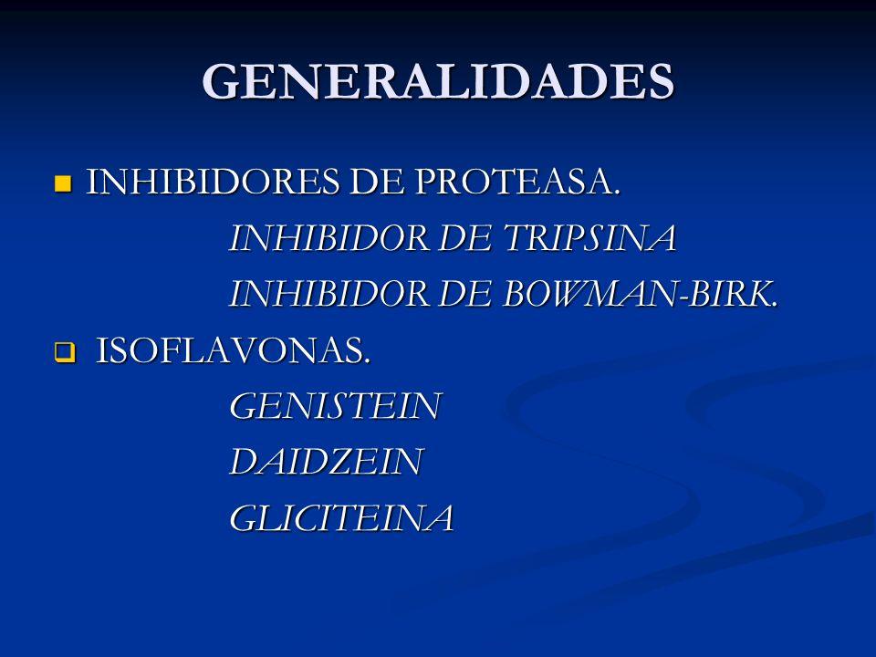 GENERALIDADES INHIBIDORES DE PROTEASA. INHIBIDORES DE PROTEASA. INHIBIDOR DE TRIPSINA INHIBIDOR DE TRIPSINA INHIBIDOR DE BOWMAN-BIRK. INHIBIDOR DE BOW