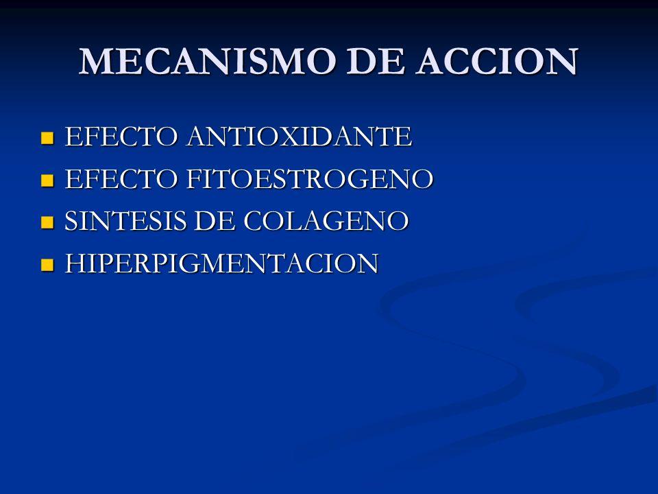 MECANISMO DE ACCION EFECTO ANTIOXIDANTE EFECTO ANTIOXIDANTE EFECTO FITOESTROGENO EFECTO FITOESTROGENO SINTESIS DE COLAGENO SINTESIS DE COLAGENO HIPERP