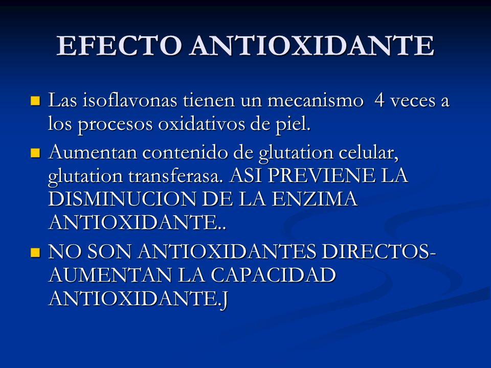 EFECTO ANTIOXIDANTE Las isoflavonas tienen un mecanismo 4 veces a los procesos oxidativos de piel. Las isoflavonas tienen un mecanismo 4 veces a los p