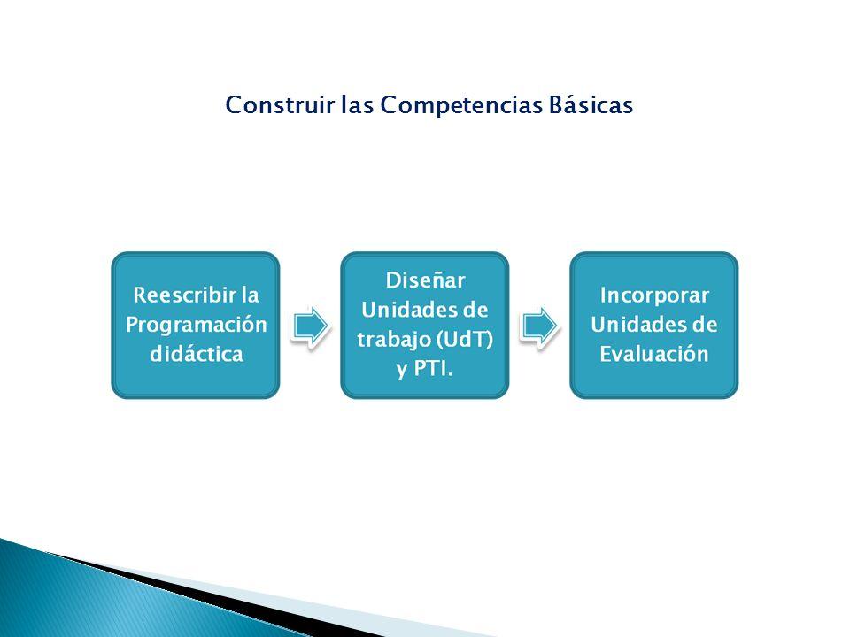 Construir las Competencias Básicas