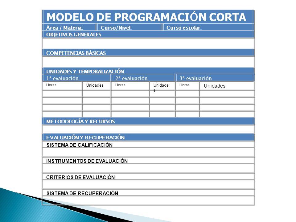 MODELO DE PROGRAMACI Ó N CORTA Área / Materia:Curso/Nivel:Curso escolar: OBJETIVOS GENERALES COMPETENCIAS BÁSICAS UNIDADES Y TEMPORALIZACIÓN 1ª evalua