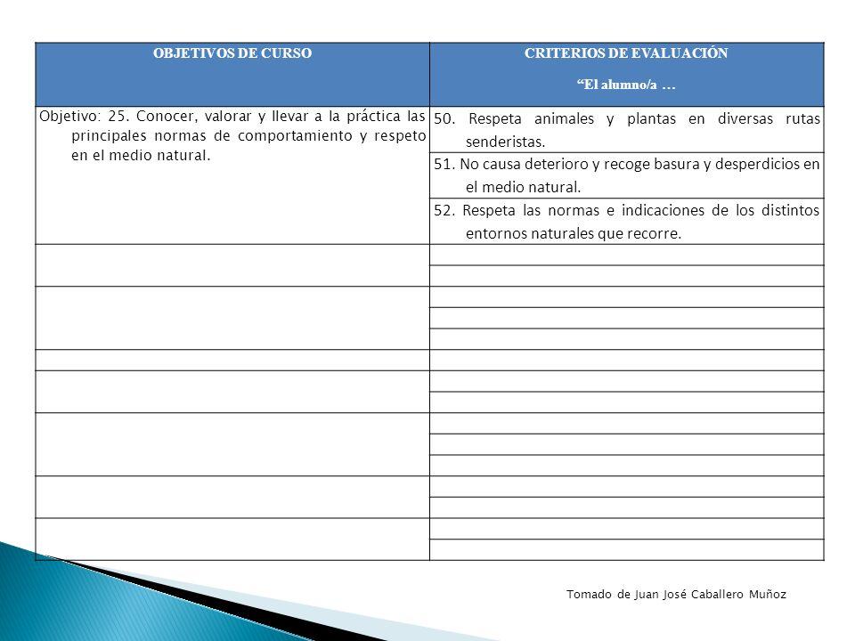 OBJETIVOS DE CURSO CRITERIOS DE EVALUACIÓN El alumno/a … Objetivo: 25. Conocer, valorar y llevar a la práctica las principales normas de comportamient