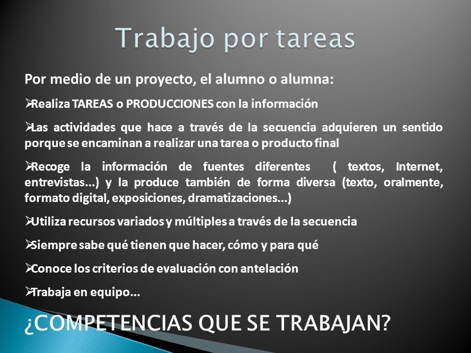 Por medio de un proyecto, el alumno o alumna: Realiza TAREAS o PRODUCCIONES con la información Las actividades que hace a través de la secuencia adqui
