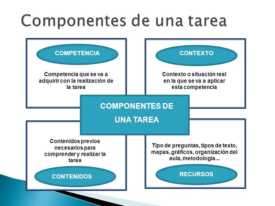 Componentes de una tarea COMPETENCIA RECURSOS CONTENIDOS CONTEXTO Competencia que se va a adquirir con la realización de la tarea Contexto o situación