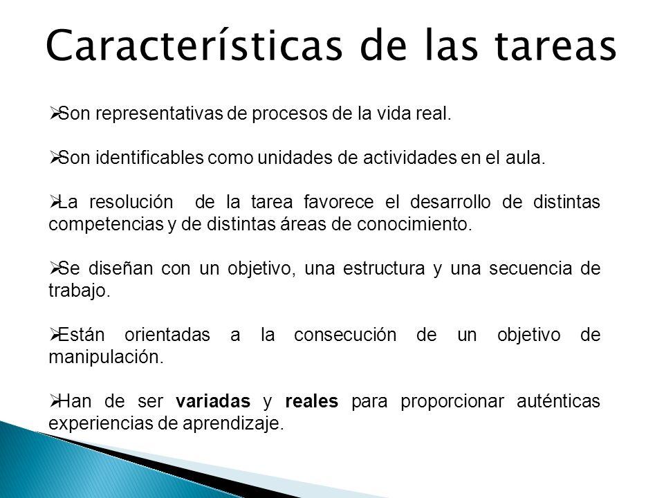 Características de las tareas Son representativas de procesos de la vida real. Son identificables como unidades de actividades en el aula. La resoluci