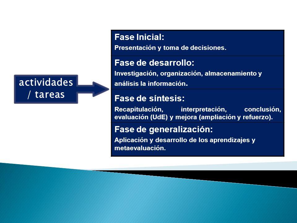 Fase Inicial: Presentación y toma de decisiones. Fase de desarrollo: Investigación, organización, almacenamiento y análisis la información. Fase de sí