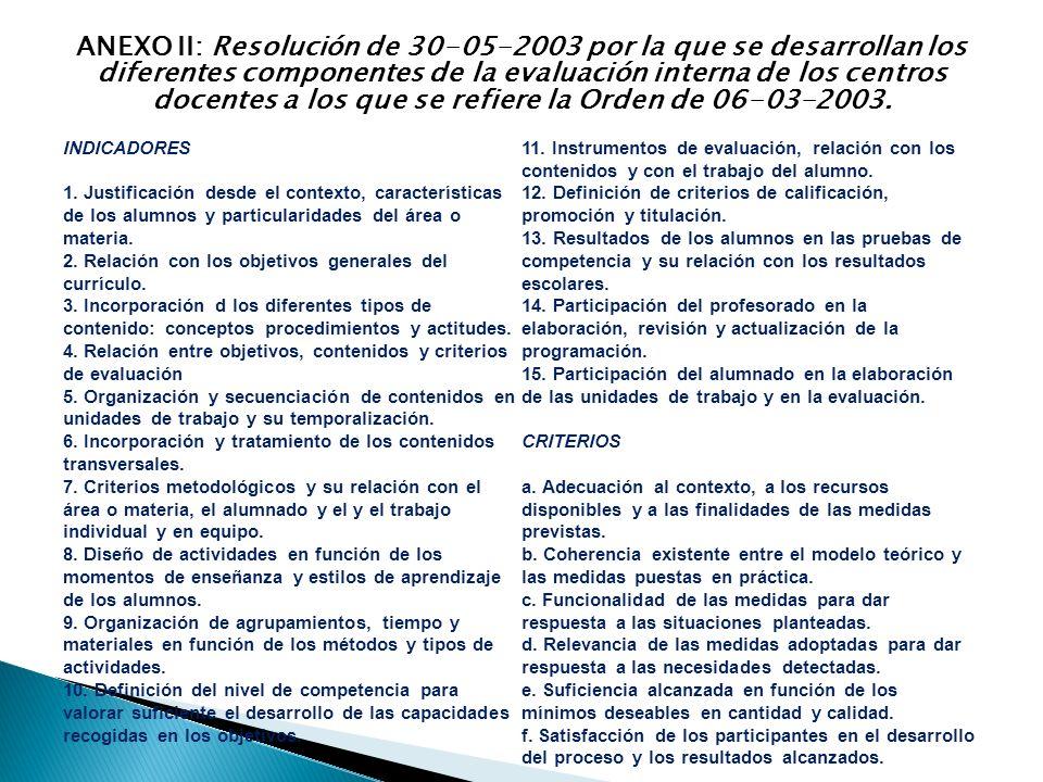 ANEXO II: Resolución de 30-05-2003 por la que se desarrollan los diferentes componentes de la evaluación interna de los centros docentes a los que se