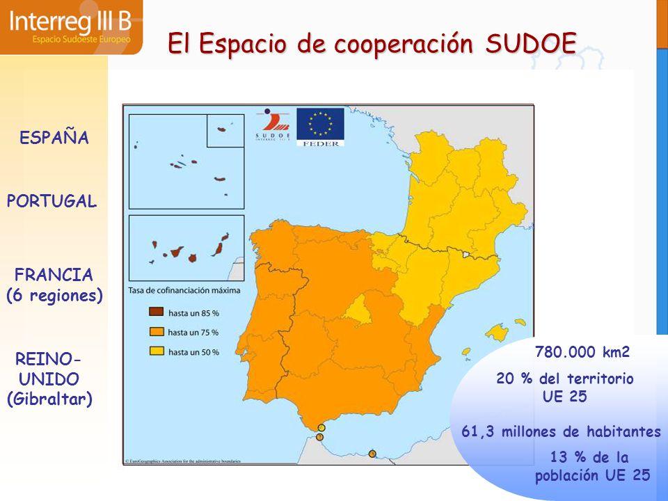 REINO- UNIDO (Gibraltar) FRANCIA (6 regiones) ESPAÑA PORTUGAL 780.000 km2 20 % del territorio UE 25 61,3 millones de habitantes 13 % de la población U