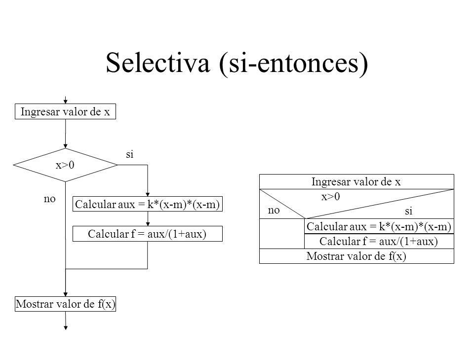 Ingresar valor de x Calcular aux = k*(x-m)*(x-m) Calcular f = aux/(1+aux) Mostrar valor de f(x) x>0 Calcular aux = k*(x-m)*(x-m) Calcular f = aux/(1+a
