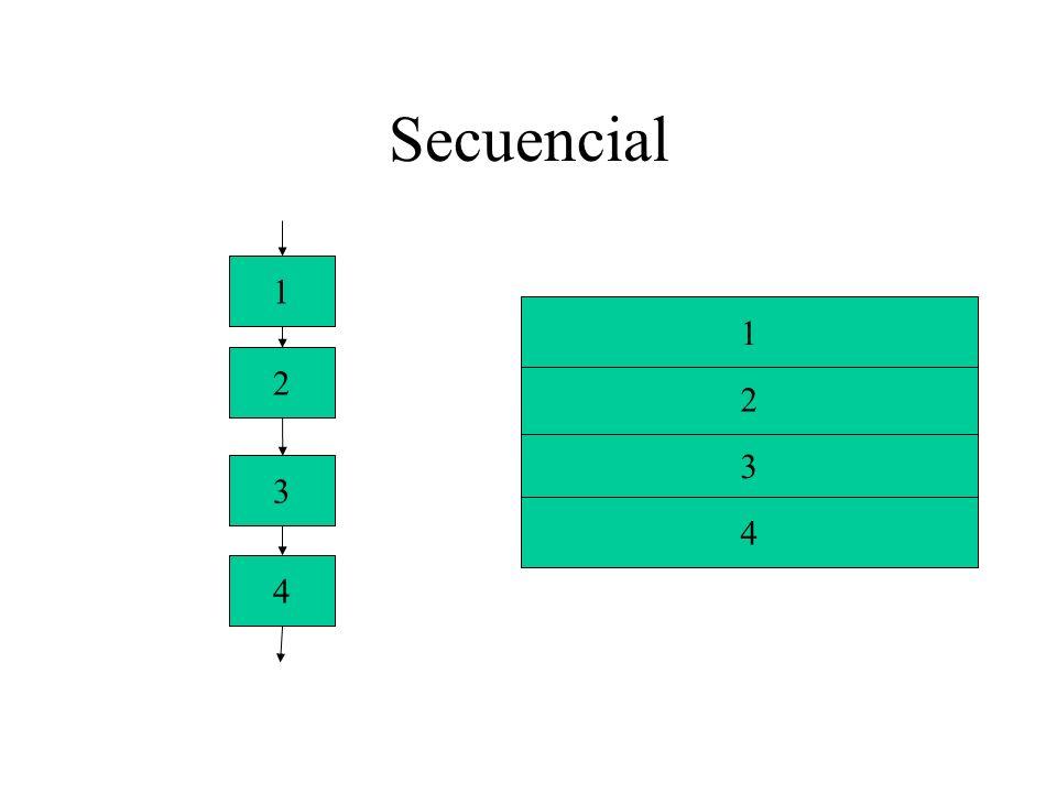 Secuencial 3 4 2 1 3 4 2 1