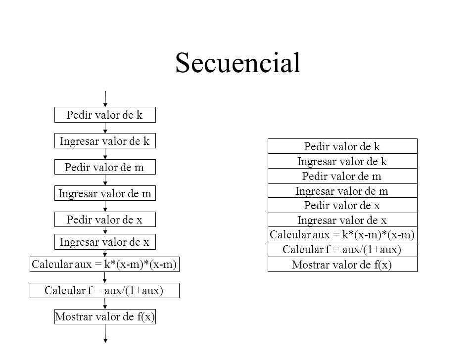 Pedir valor de k Ingresar valor de k Pedir valor de m Ingresar valor de m Pedir valor de x Ingresar valor de x Calcular aux = k*(x-m)*(x-m) Calcular f