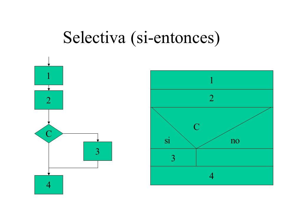 Selectiva (si-entonces) C 3 4 2 1 3 sino 4 2 1 C