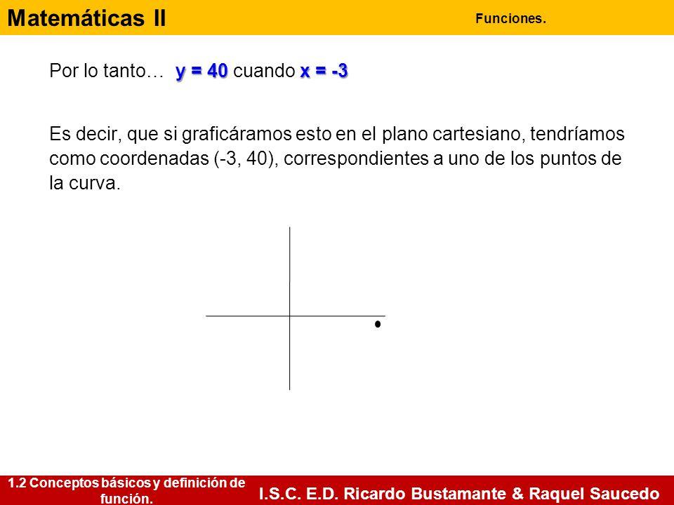 Matemáticas II Funciones. I.S.C. E.D. Ricardo Bustamante & Raquel Saucedo Por lo tanto… y = 40 x = -3 y = 40 cuando x = -3 Es decir, que si graficáram