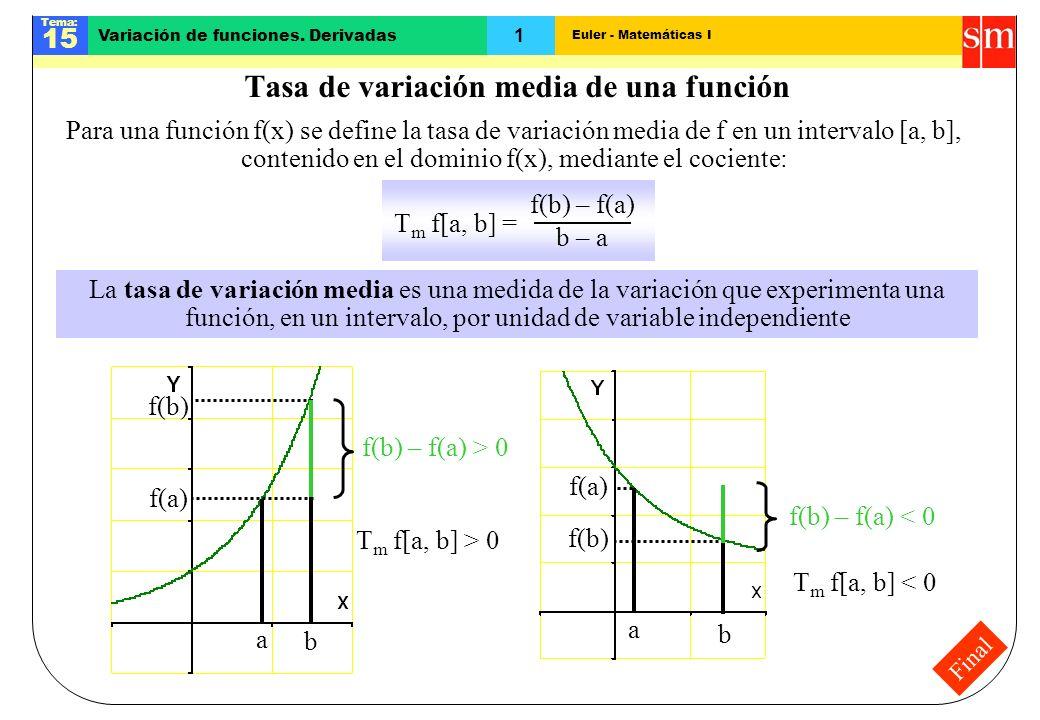 Euler - Matemáticas I Tema: 15 1 Variación de funciones. Derivadas Final Tasa de variación media de una función Para una función f(x) se define la tas