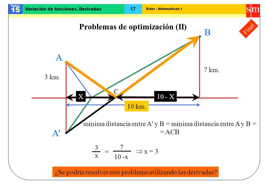 Euler - Matemáticas I Tema: 15 17 Variación de funciones. Derivadas Final Problemas de optimización (II) A B 3 km. 7 km. 10 km. A' mínima distancia en