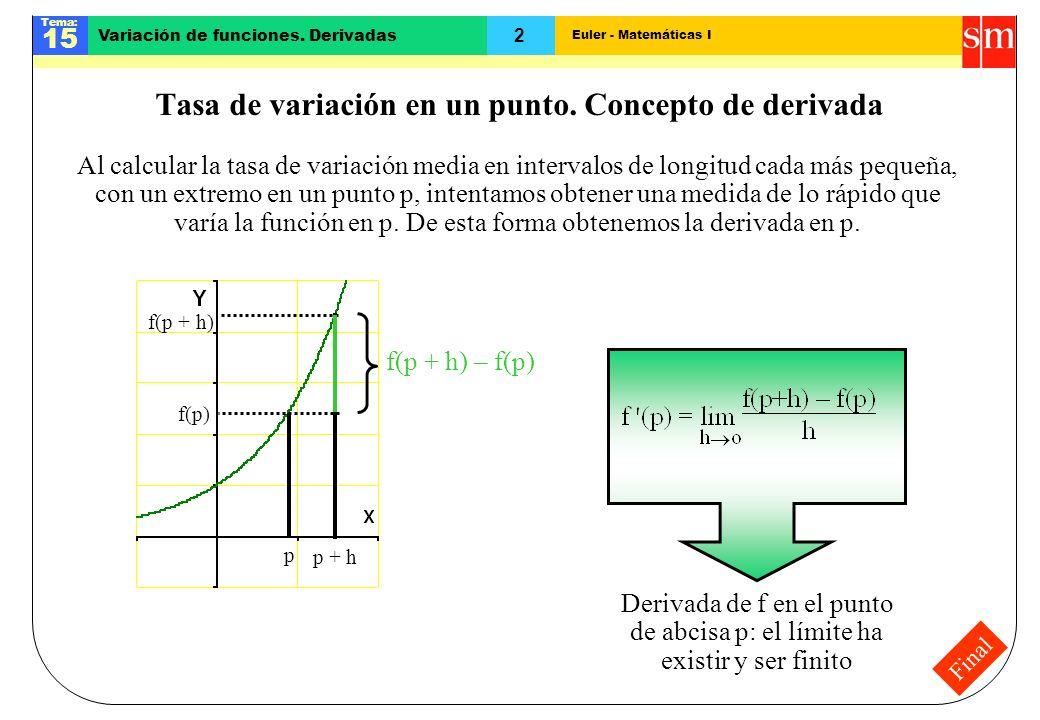 Euler - Matemáticas I Tema: 15 2 Variación de funciones. Derivadas Derivada de f en el punto de abcisa p: el límite ha existir y ser finito Final Tasa