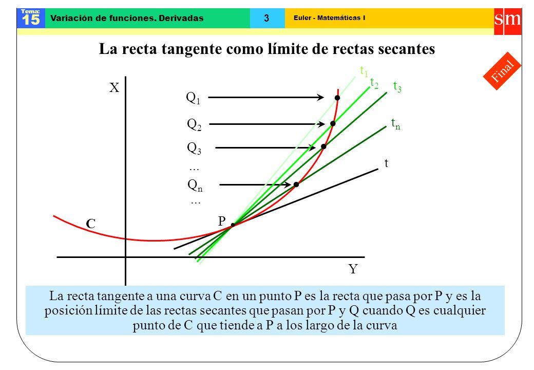 Euler - Matemáticas I Tema: 15 3 Variación de funciones. Derivadas Final La recta tangente como límite de rectas secantes Q1Q1 Q2Q2 Q3Q3 QnQn t1t1 t2t