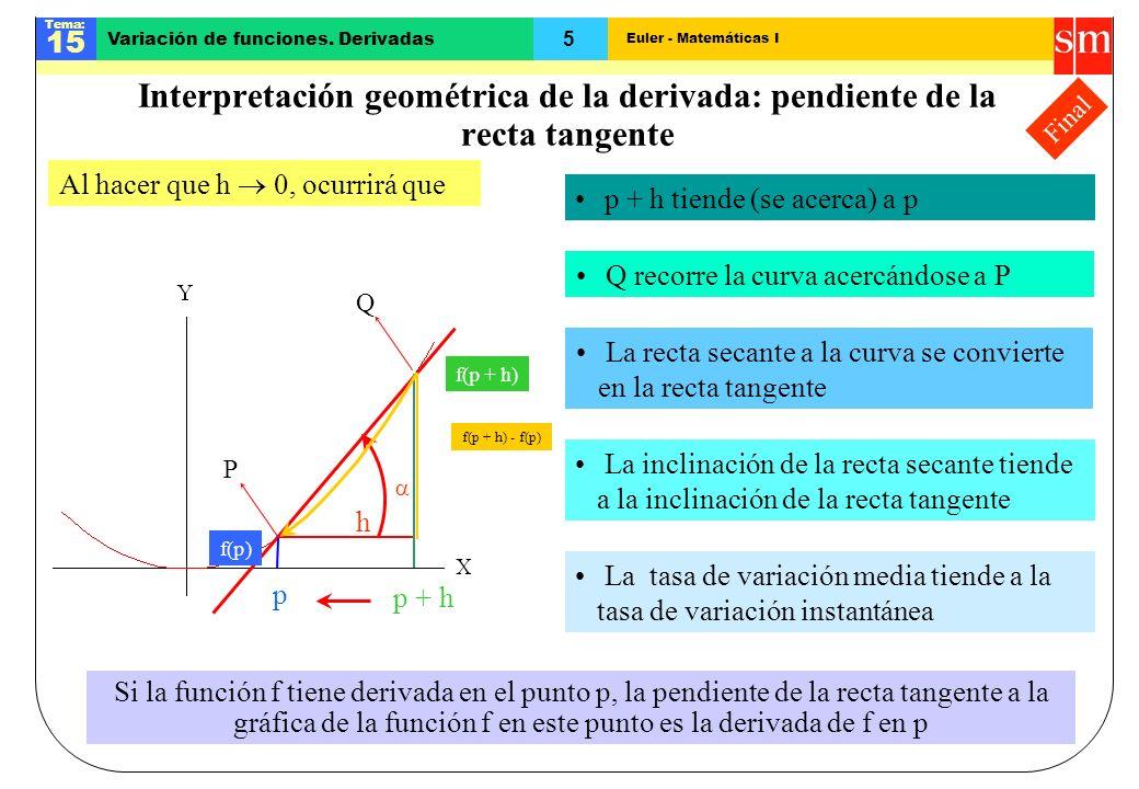 Euler - Matemáticas I Tema: 15 5 Variación de funciones. Derivadas p f(p) p + h f(p + h) h f(p + h) - f(p) P Q Final Interpretación geométrica de la d