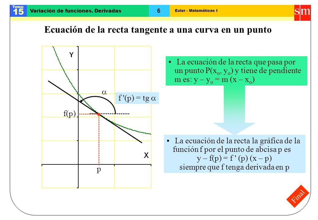 Euler - Matemáticas I Tema: 15 6 Variación de funciones. Derivadas Final Ecuación de la recta tangente a una curva en un punto p f(p) La ecuación de l